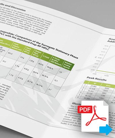 Prep-RP-HPLC - Report