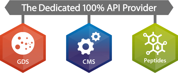 Dedicated 100% API Provider