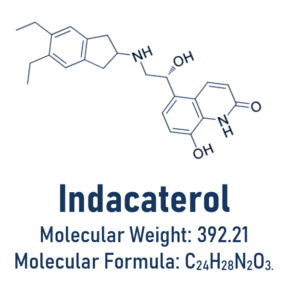 Indacaterol is a long-acting beta2-agonist indicated for long-term, once-daily maintenance bronchodilator treatment of airflow obstruction in patients with chronic obstructive pulmonary disease (COPD), including chronic bronchitis and/or emphysema.